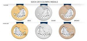 Medale olimpijskie z Igrzysk w Soczi