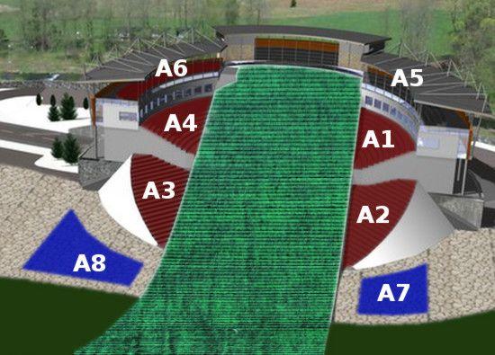 Układ sektorów na skoczni w Wiśle