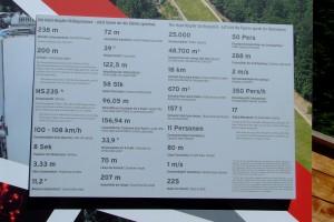 Tablica z danymi skoczni w Oberstdorfie, fot. Mikołaj Szuszkiewicz